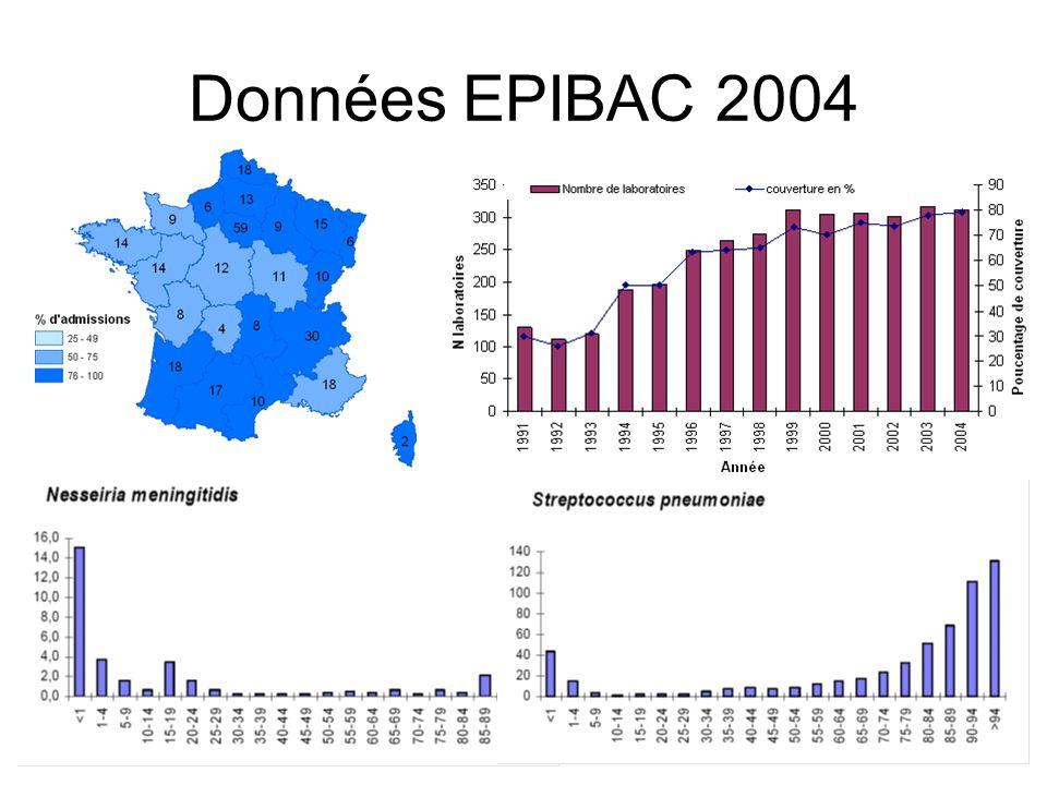 Données EPIBAC 2004