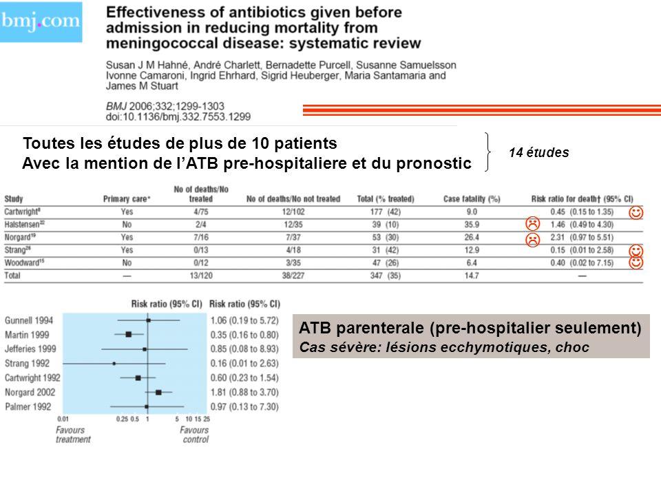 Toutes les études de plus de 10 patients Avec la mention de lATB pre-hospitaliere et du pronostic 14 études ATB parenterale (pre-hospitalier seulement