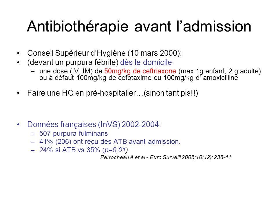 Antibiothérapie avant ladmission Conseil Supérieur dHygiène (10 mars 2000): (devant un purpura fébrile) dès le domicile –une dose (IV, IM) de 50mg/kg