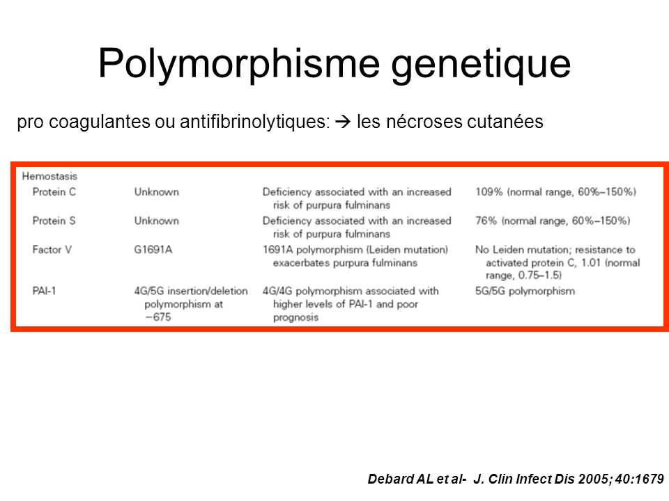 Polymorphisme genetique pro coagulantes ou antifibrinolytiques: les nécroses cutanées Debard AL et al- J. Clin Infect Dis 2005; 40:1679