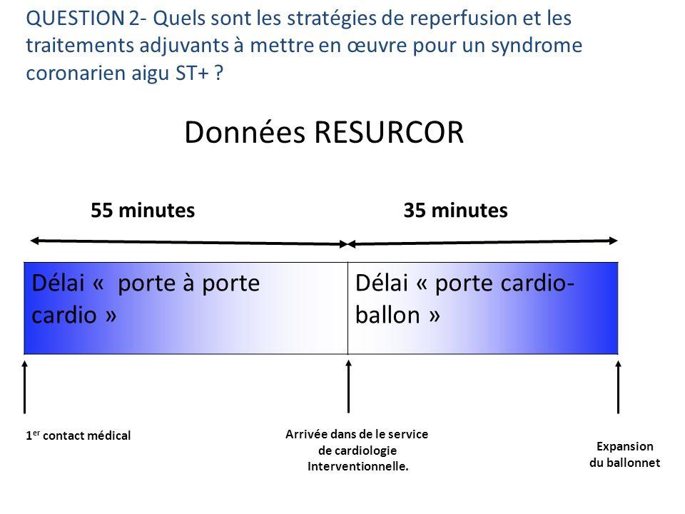 Délai « porte à porte cardio » Délai « porte cardio- ballon » 1 er contact médical Arrivée dans de le service de cardiologie Interventionnelle. Expans