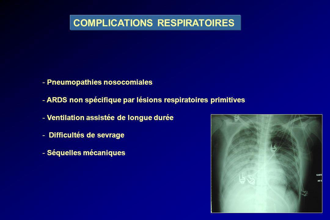 COMPLICATIONS RESPIRATOIRES - Pneumopathies nosocomiales - ARDS non spécifique par lésions respiratoires primitives - Ventilation assistée de longue d