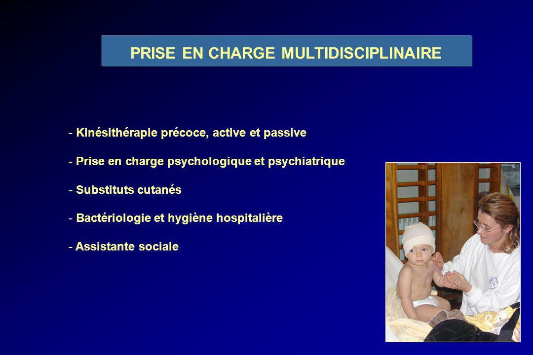 PRISE EN CHARGE MULTIDISCIPLINAIRE - Kinésithérapie précoce, active et passive - Prise en charge psychologique et psychiatrique - Substituts cutanés -