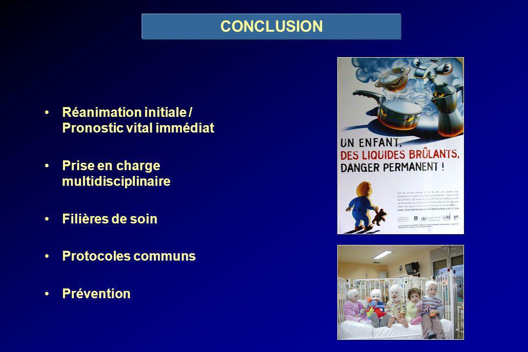 CONCLUSION Réanimation initiale / Pronostic vital immédiat Prise en charge multidisciplinaire Filières de soin Protocoles communs Prévention