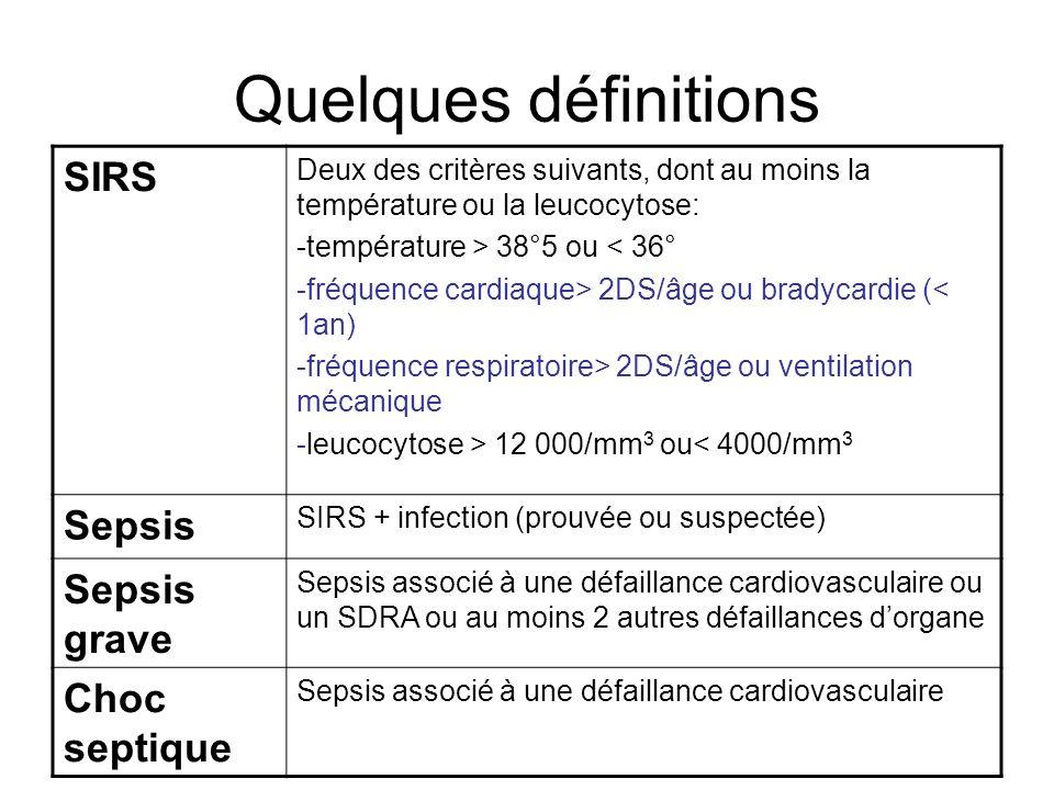 Quelques définitions SIRS Deux des critères suivants, dont au moins la température ou la leucocytose: -température > 38°5 ou < 36° -fréquence cardiaqu