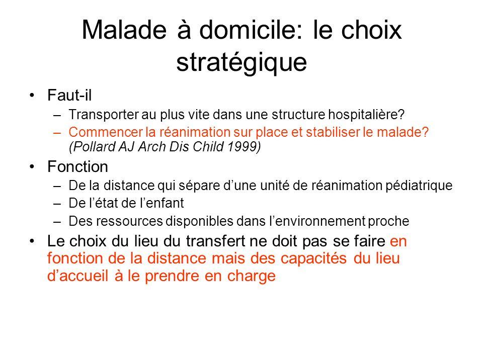 Malade à domicile: le choix stratégique Faut-il –Transporter au plus vite dans une structure hospitalière? –Commencer la réanimation sur place et stab