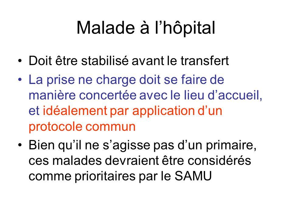 Malade à lhôpital Doit être stabilisé avant le transfert La prise ne charge doit se faire de manière concertée avec le lieu daccueil, et idéalement pa