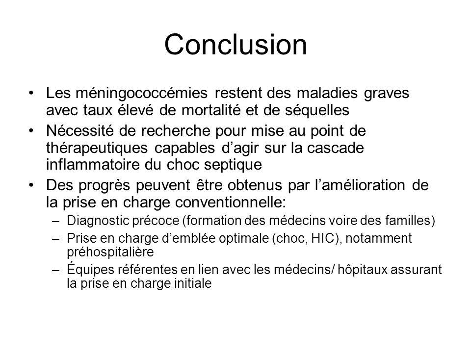 Conclusion Les méningococcémies restent des maladies graves avec taux élevé de mortalité et de séquelles Nécessité de recherche pour mise au point de