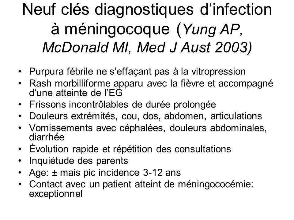 Neuf clés diagnostiques dinfection à méningocoque ( Yung AP, McDonald MI, Med J Aust 2003) Purpura fébrile ne seffaçant pas à la vitropression Rash mo