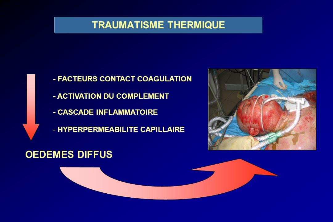 TRAUMATISME THERMIQUE - CASCADE INFLAMMATOIRE - ACTIVATION DU COMPLEMENT - FACTEURS CONTACT COAGULATION - HYPERPERMEABILITE CAPILLAIRE OEDEMES DIFFUS