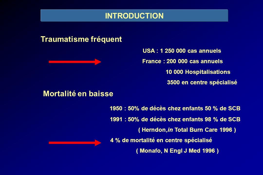 Traumatisme fréquent USA : 1 250 000 cas annuels France : 200 000 cas annuels 10 000 Hospitalisations 3500 en centre spécialisé Mortalité en baisse 19