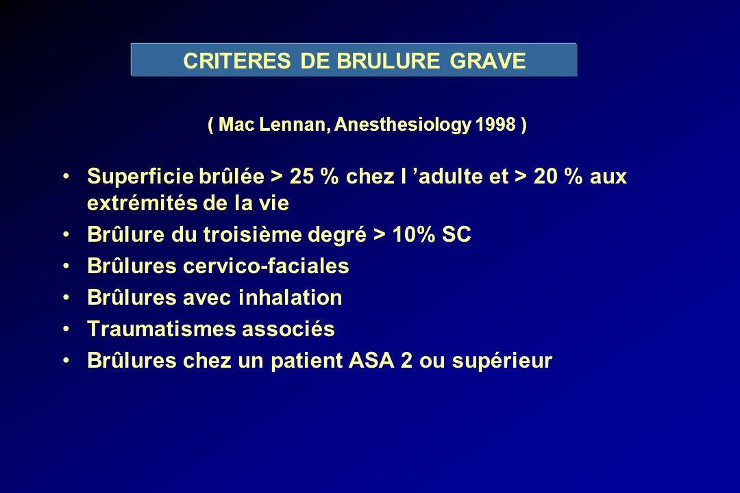 CRITERES DE BRULURE GRAVE Superficie brûlée > 25 % chez l adulte et > 20 % aux extrémités de la vie Brûlure du troisième degré > 10% SC Brûlures cervi
