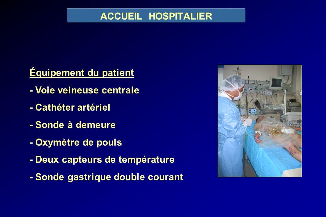 Équipement du patient - Voie veineuse centrale - Cathéter artériel - Sonde à demeure - Oxymètre de pouls - Deux capteurs de température - Sonde gastri