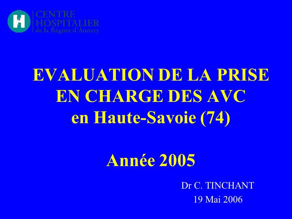 EVALUATION DE LA PRISE EN CHARGE DES AVC en Haute-Savoie (74) Année 2005 Dr C. TINCHANT 19 Mai 2006