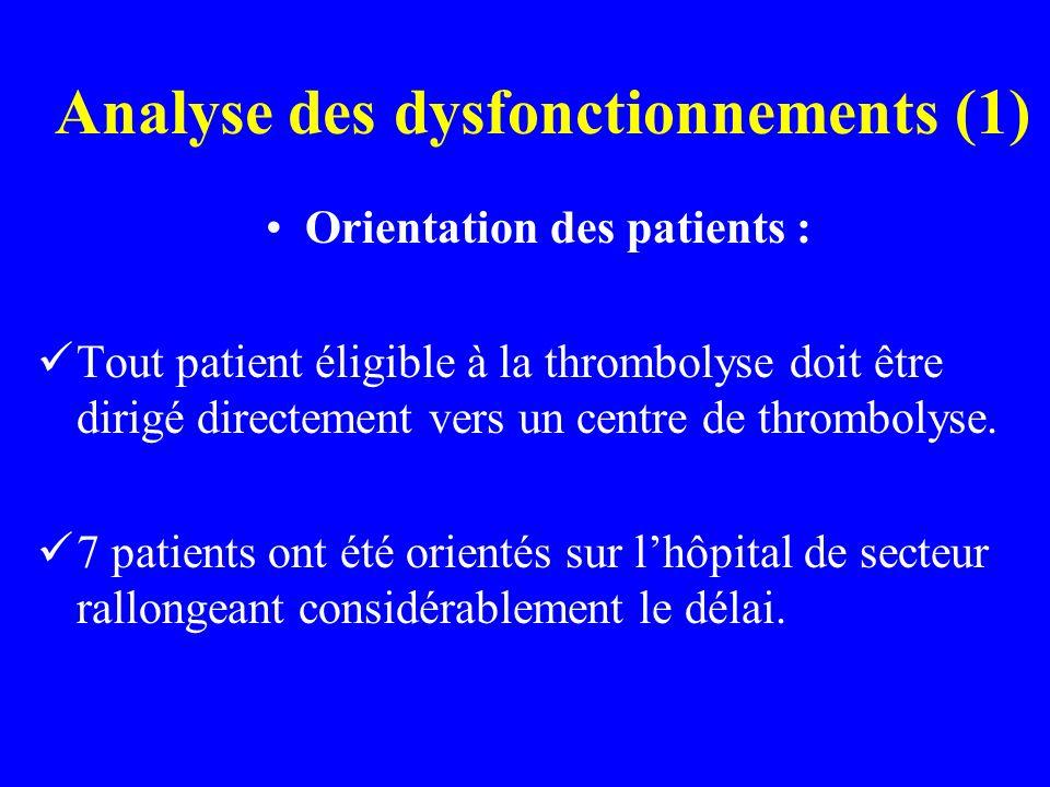 Analyse des dysfonctionnements (1) Orientation des patients : Tout patient éligible à la thrombolyse doit être dirigé directement vers un centre de thrombolyse.