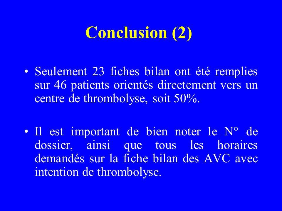 Conclusion (2) Seulement 23 fiches bilan ont été remplies sur 46 patients orientés directement vers un centre de thrombolyse, soit 50%. Il est importa