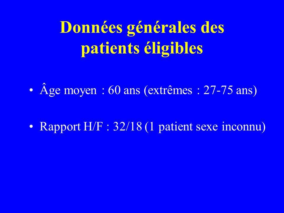 Données générales des patients éligibles Âge moyen : 60 ans (extrêmes : 27-75 ans) Rapport H/F : 32/18 (1 patient sexe inconnu)