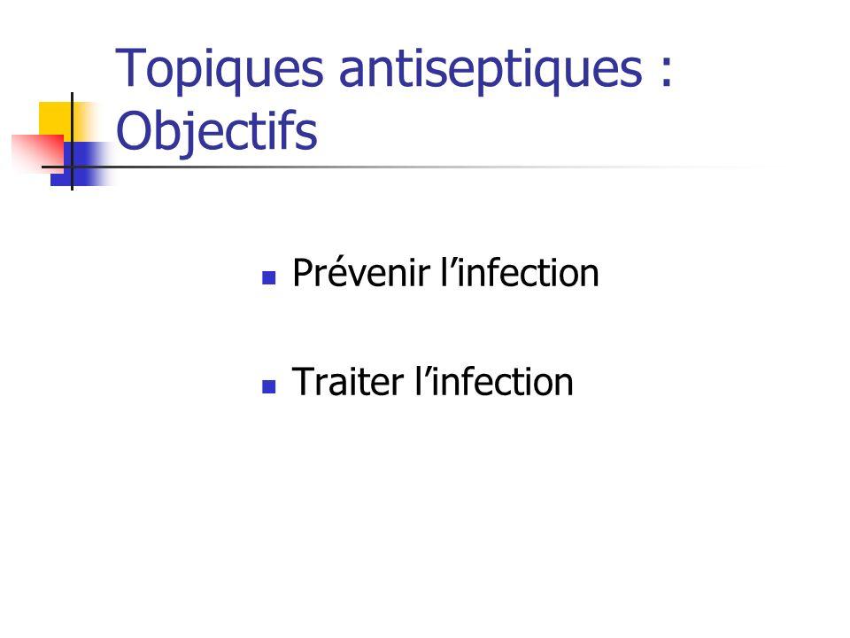 Biatain Argent® Hydrocellulaire imprégné dargent