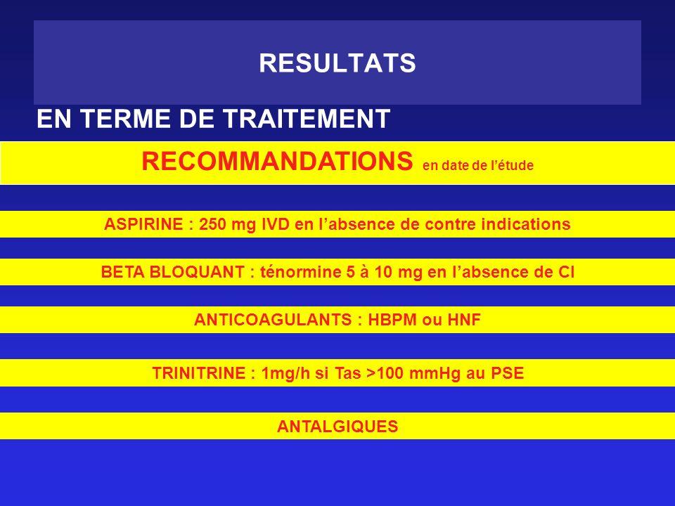 RESULTATS EN TERME DE TRAITEMENT RECOMMANDATIONS en date de létude ASPIRINE : 250 mg IVD en labsence de contre indications BETA BLOQUANT : ténormine 5 à 10 mg en labsence de CI TRINITRINE : 1mg/h si Tas >100 mmHg au PSE ANTICOAGULANTS : HBPM ou HNF ANTALGIQUES