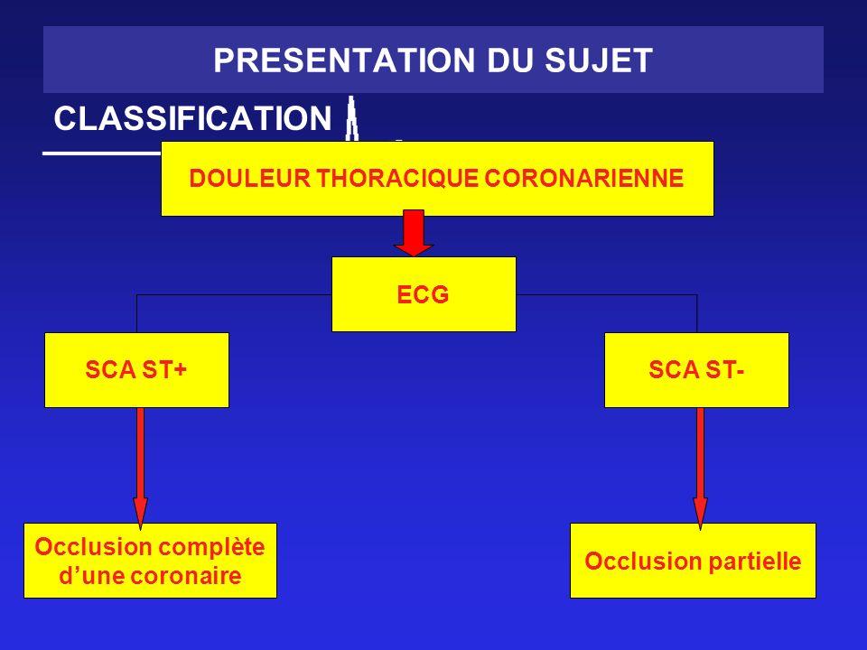 PRESENTATION DU SUJET CLASSIFICATION DOULEUR THORACIQUE CORONARIENNE ECG SCA ST+ Occlusion complète dune coronaire SCA ST- Occlusion partielle