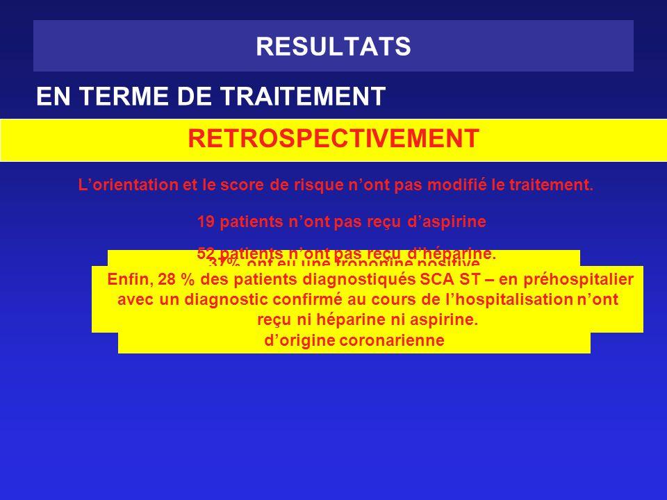 RESULTATS EN TERME DE TRAITEMENT RETROSPECTIVEMENT Lorientation et le score de risque nont pas modifié le traitement. 19 patients nont pas reçu daspir