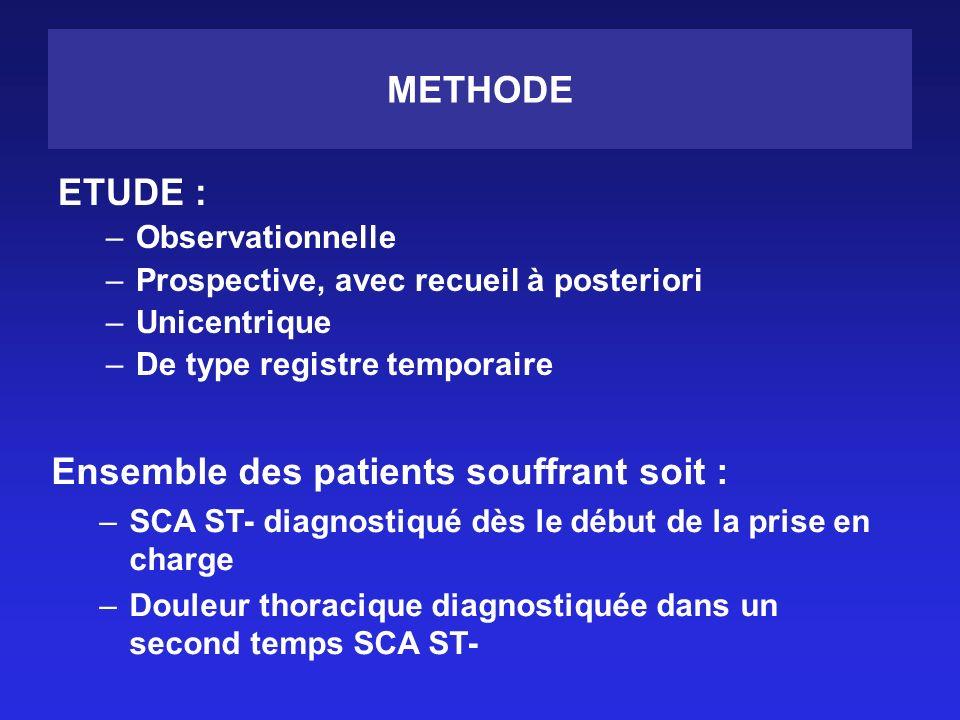 METHODE ETUDE : –Observationnelle –Prospective, avec recueil à posteriori –Unicentrique –De type registre temporaire Ensemble des patients souffrant s