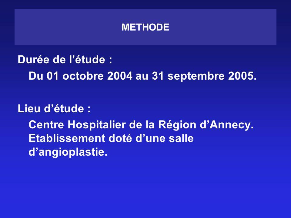 METHODE Durée de létude : Du 01 octobre 2004 au 31 septembre 2005. Lieu détude : Centre Hospitalier de la Région dAnnecy. Etablissement doté dune sall