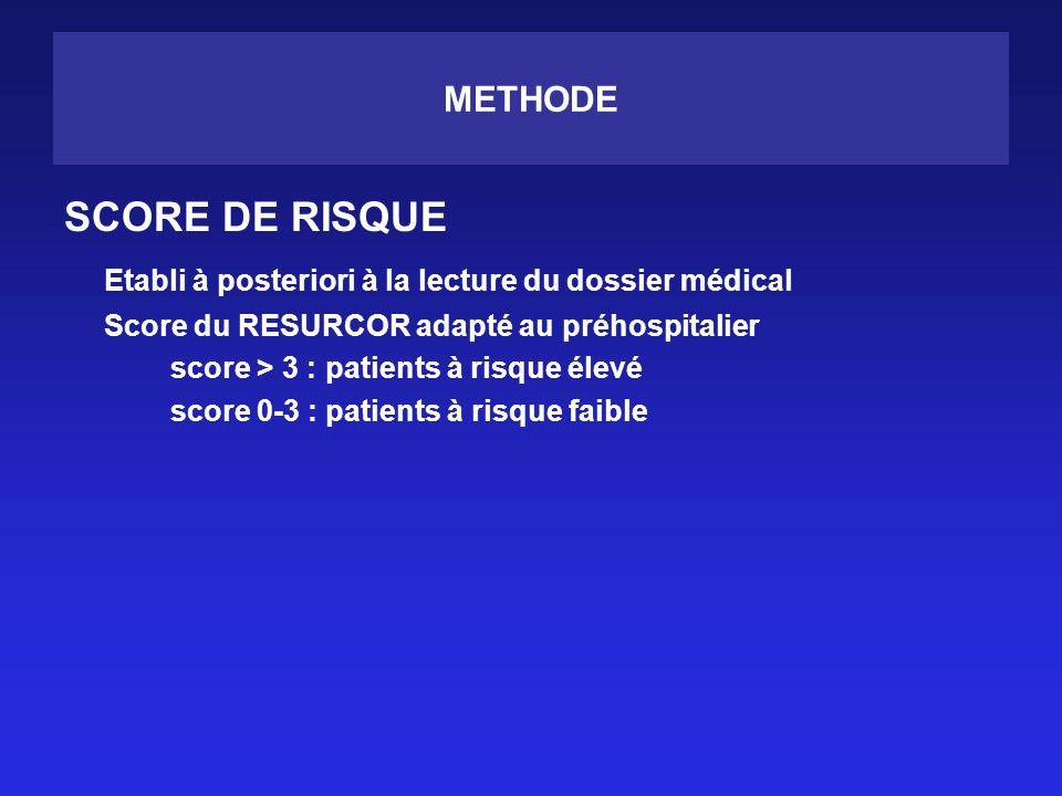 METHODE SCORE DE RISQUE Etabli à posteriori à la lecture du dossier médical Score du RESURCOR adapté au préhospitalier score > 3 : patients à risque é