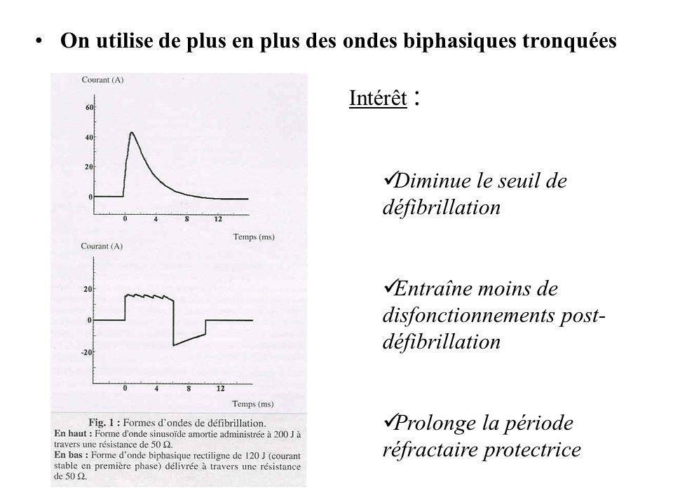 On utilise de plus en plus des ondes biphasiques tronquées Intérêt : Diminue le seuil de défibrillation Entraîne moins de disfonctionnements post- déf