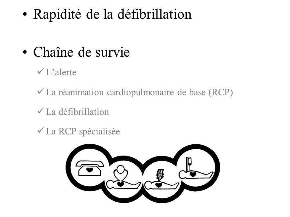Rapidité de la défibrillation Chaîne de survie Lalerte La réanimation cardiopulmonaire de base (RCP) La défibrillation La RCP spécialisée