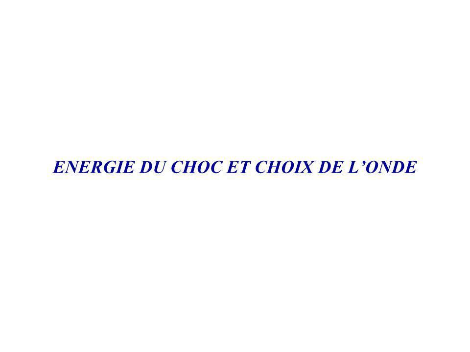 ENERGIE DU CHOC ET CHOIX DE LONDE