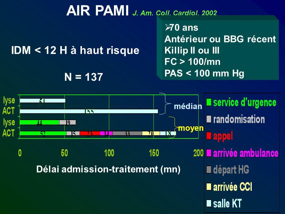 AIR PAMI J.Am. Coll. Cardiol.