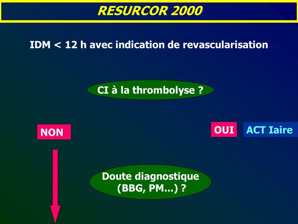 RESURCOR 2000 IDM < 12 h avec indication de revascularisation CI à la thrombolyse ? Doute diagnostique (BBG, PM...) ? ACT IaireOUI NON