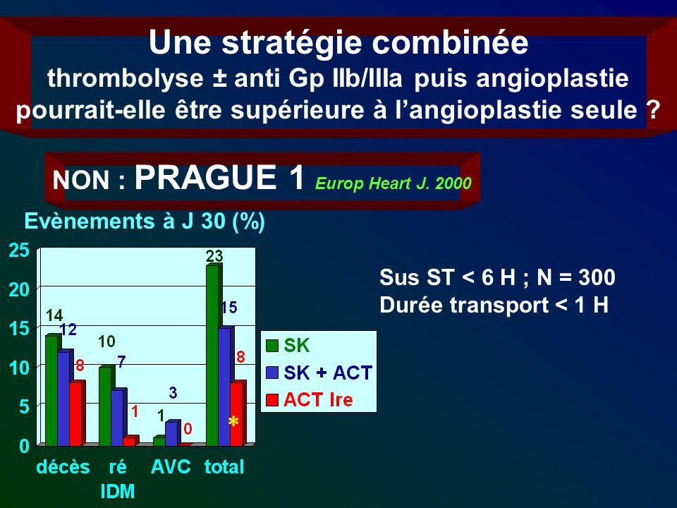 Une stratégie combinée thrombolyse ± anti Gp IIb/IIIa puis angioplastie pourrait-elle être supérieure à langioplastie seule ? NON : PRAGUE 1 Europ Hea