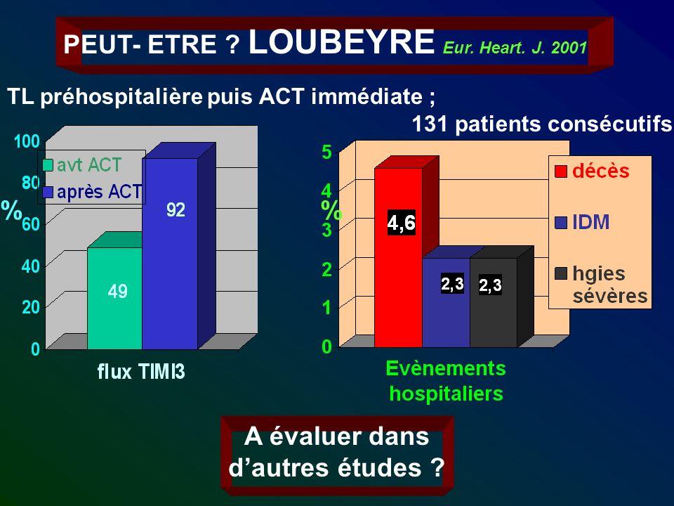 PEUT- ETRE ? LOUBEYRE Eur. Heart. J. 2001 % TL préhospitalière puis ACT immédiate ; 131 patients consécutifs A évaluer dans dautres études ?