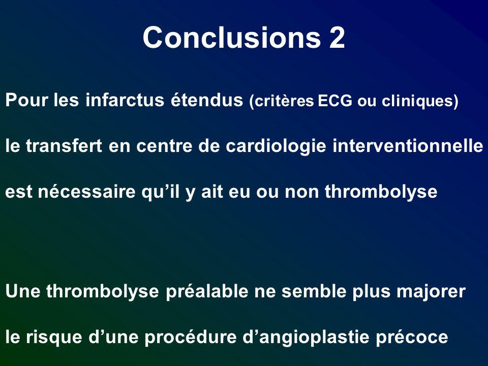 Conclusions 2 Pour les infarctus étendus (critères ECG ou cliniques) le transfert en centre de cardiologie interventionnelle est nécessaire quil y ait