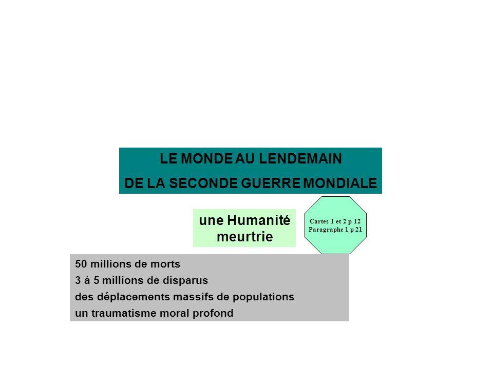 LE MONDE AU LENDEMAIN DE LA SECONDE GUERRE MONDIALE une Humanité meurtrie 50 millions de morts des déplacements massifs de populations 3 à 5 millions