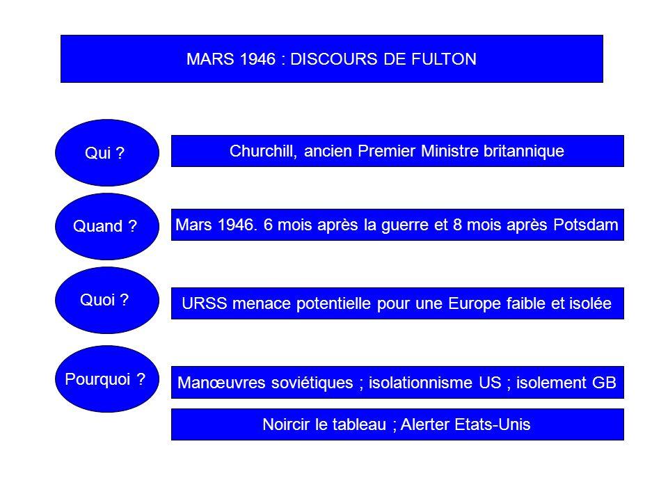 MARS 1946 : DISCOURS DE FULTON Qui .Quoi . Pourquoi .
