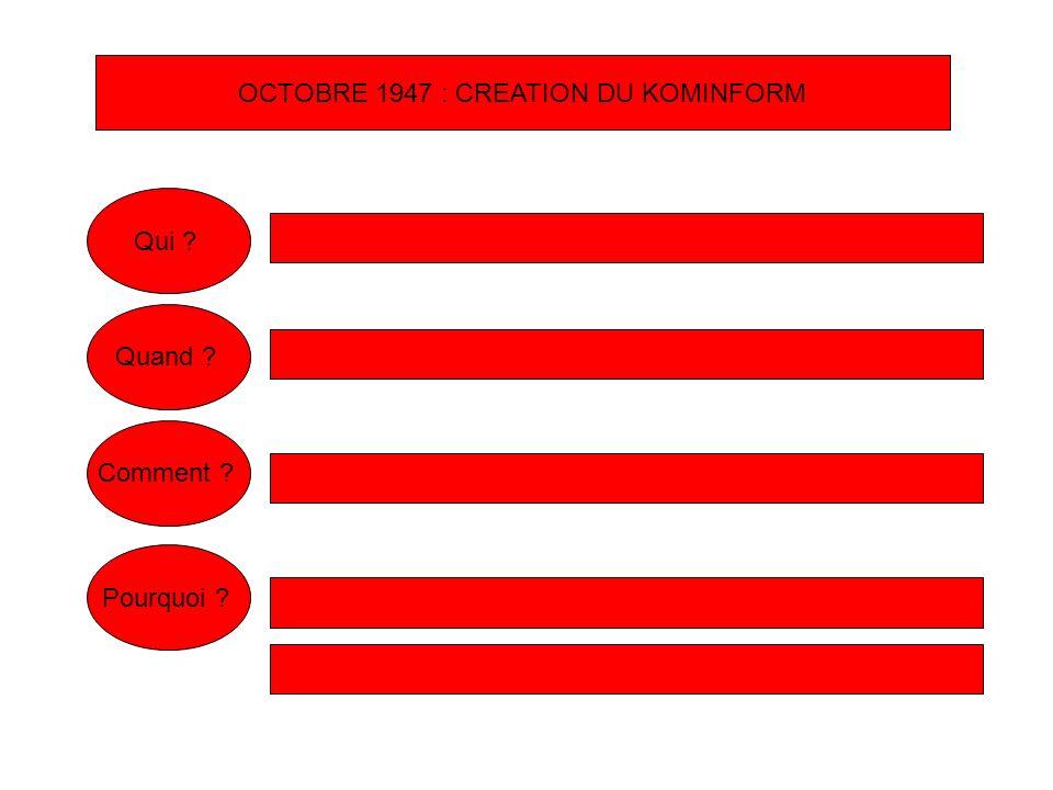 DISCOURS DE FULTON DOCTRINE TRUMAN PLAN MARSHALLDOCTRINE JDANOV KOMINFORM DIVISION DELEUROPE