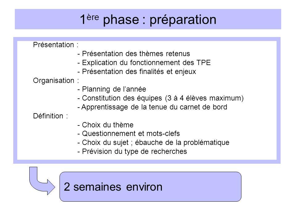 1 ère phase : préparation Présentation : - Présentation des thèmes retenus - Explication du fonctionnement des TPE - Présentation des finalités et enj