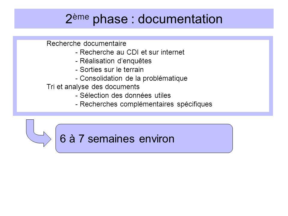 2 ème phase : documentation Recherche documentaire - Recherche au CDI et sur internet - Réalisation denquêtes - Sorties sur le terrain - Consolidation