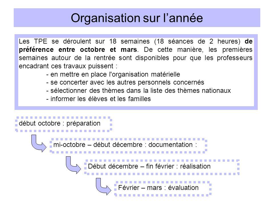 Organisation sur lannée Les TPE se déroulent sur 18 semaines (18 séances de 2 heures) de préférence entre octobre et mars. De cette manière, les premi