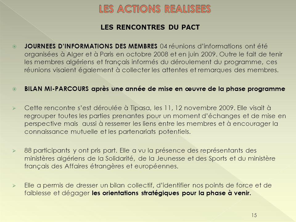LES RENCONTRES DU PACT JOURNEES DINFORMATIONS DES MEMBRES 04 réunions dinformations ont été organisées à Alger et à Paris en octobre 2008 et en juin 2