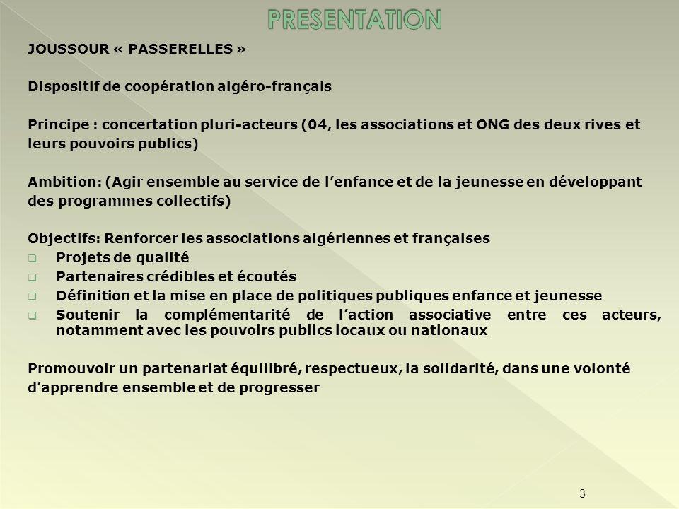 JOUSSOUR « PASSERELLES » Dispositif de coopération algéro-français Principe : concertation pluri-acteurs (04, les associations et ONG des deux rives e