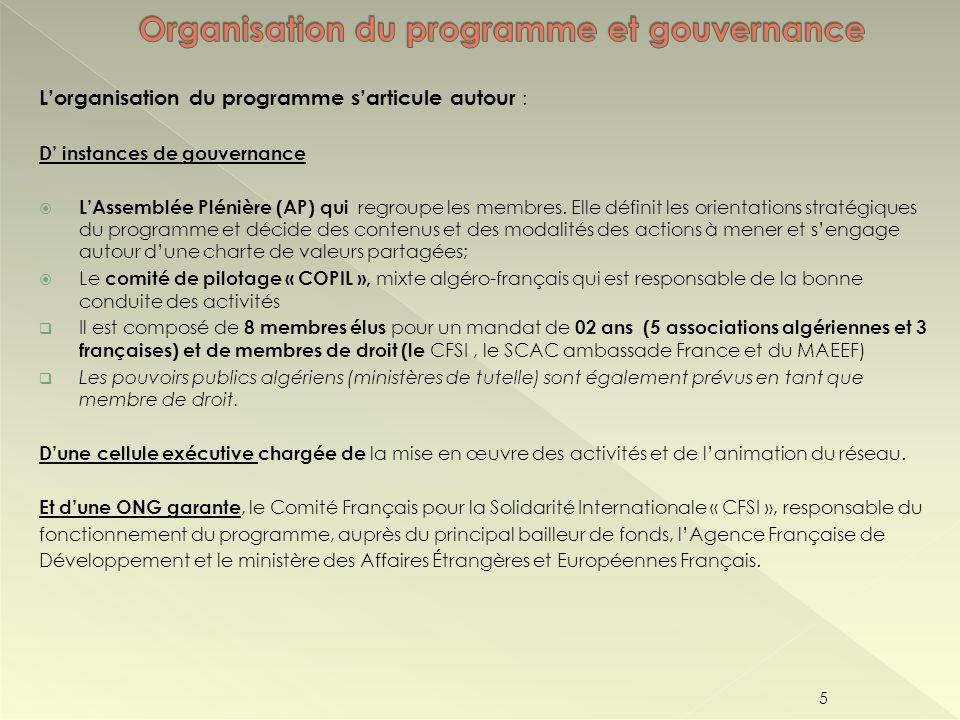 Lorganisation du programme sarticule autour : D instances de gouvernance LAssemblée Plénière (AP) qui regroupe les membres. Elle définit les orientati