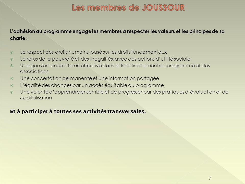 Ladhésion au programme engage les membres à respecter les valeurs et les principes de sa charte : Le respect des droits humains, basé sur les droits f