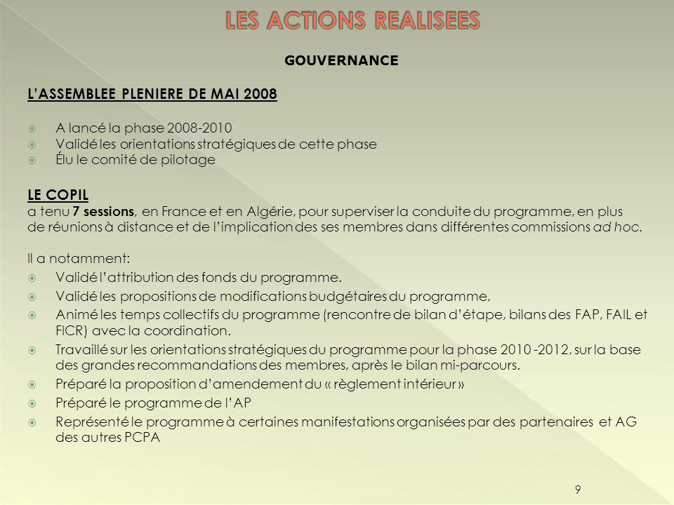 GOUVERNANCE LASSEMBLEE PLENIERE DE MAI 2008 A lancé la phase 2008-2010 Validé les orientations stratégiques de cette phase Élu le comité de pilotage L