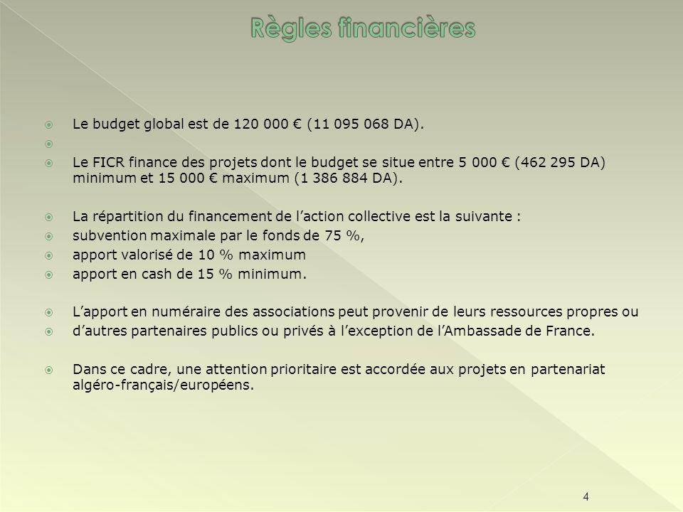 Le budget global est de 120 000 (11 095 068 DA).