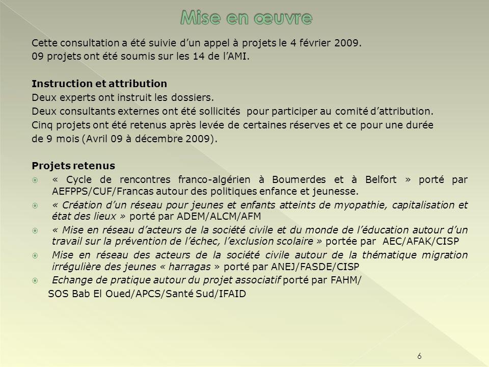 Cette consultation a été suivie dun appel à projets le 4 février 2009.
