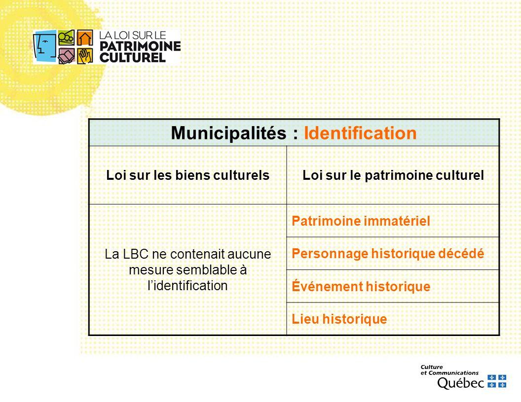 Municipalités : Identification Loi sur les biens culturelsLoi sur le patrimoine culturel La LBC ne contenait aucune mesure semblable à lidentification